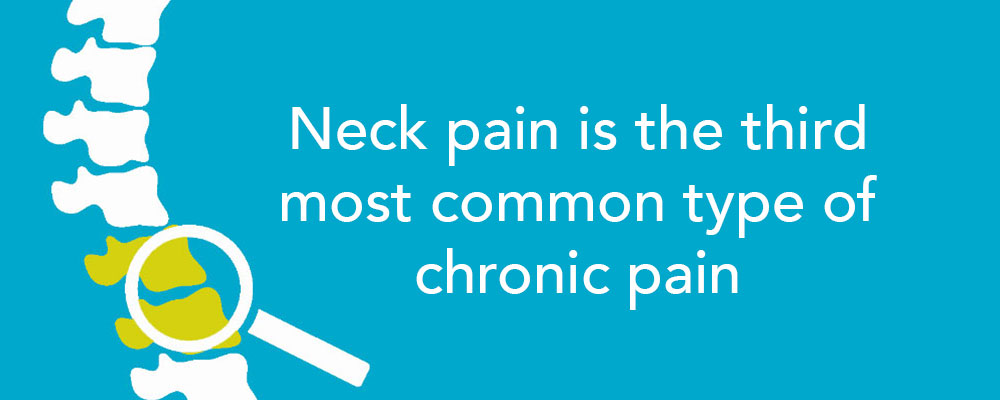 "spine with text saying ""Neck pain is the third most common type of chronic pain"""